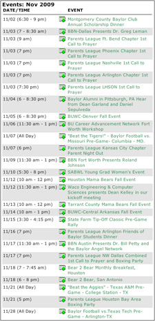 Sampling of Baylor Network events, Nov. 2009